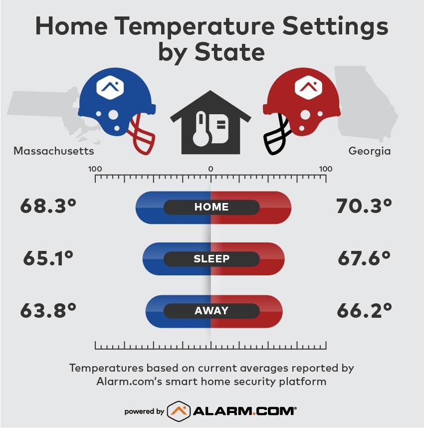 mg-ga-thermostats-2-4