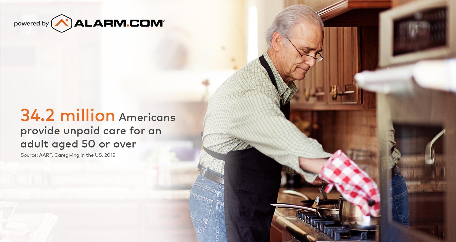 senior in kitchen alone with alarm statistics