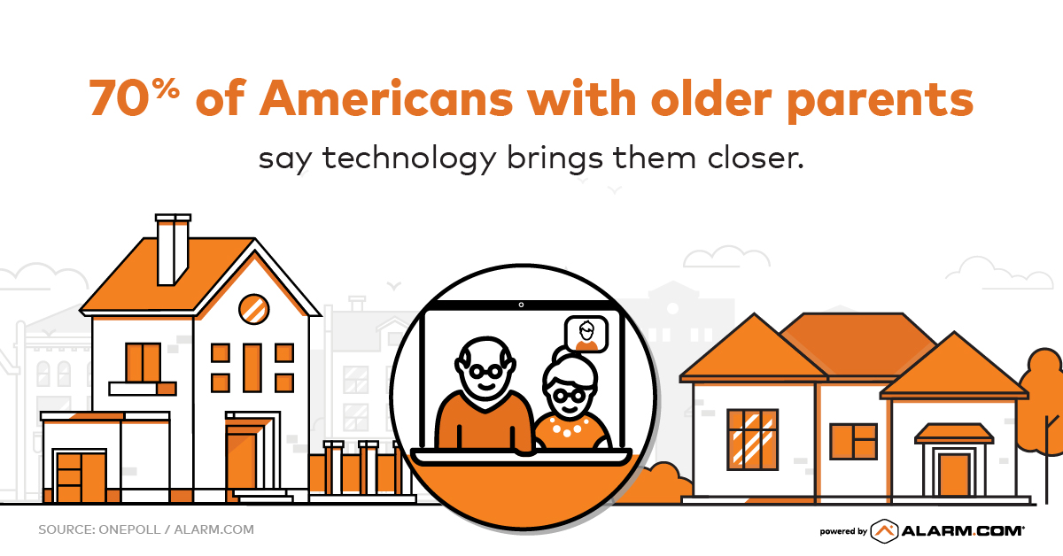 Stay Connected Older Parents Research Technology.jpg