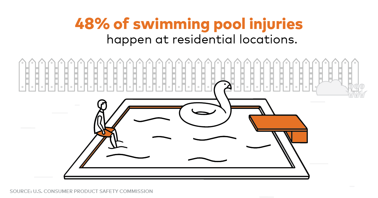 Summer Safety Pool